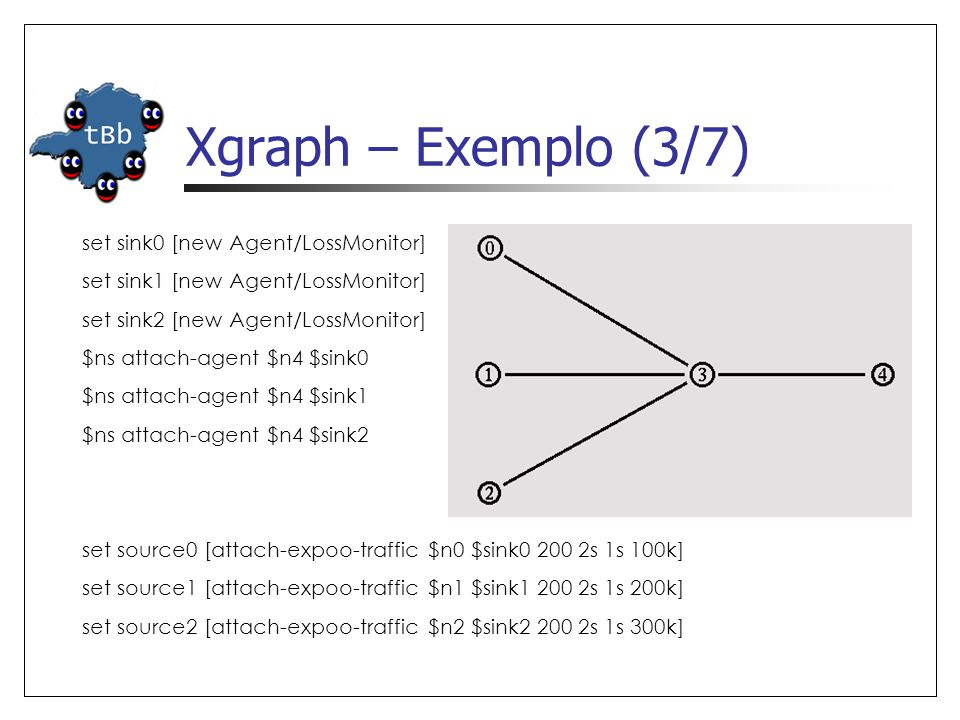 Xgraph – Exemplo (3/7) set sink0 [new Agent/LossMonitor]